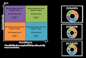 Grand Blanc Academy Growth Targets Math 2014 2015 2017